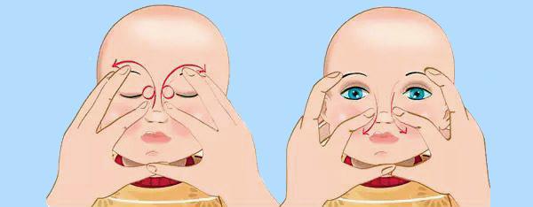 массаж слезных каналов ребенка